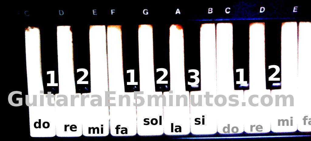 notas en el piano