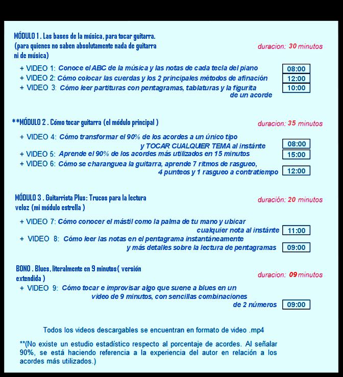 Contenido del curso - carta de ventas 20131220_001